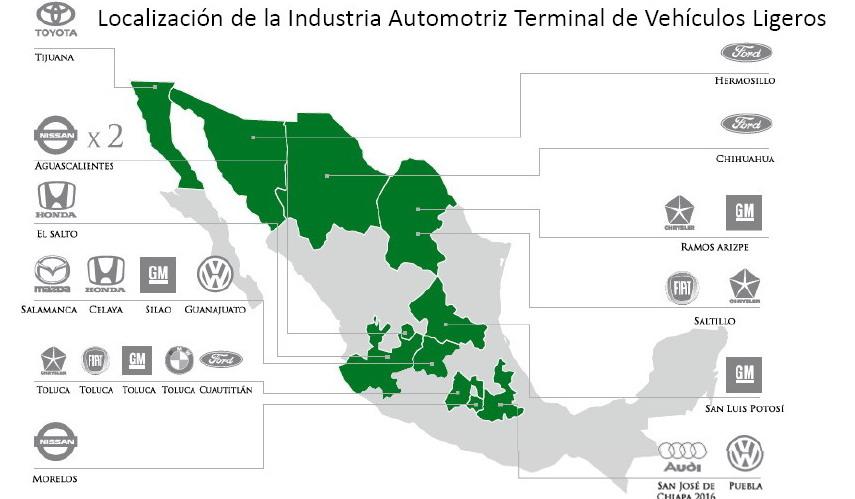 INDUSTRIA AUTOMOCIO MEXIC
